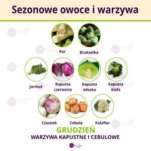 Sezonowe warzywa grudzień