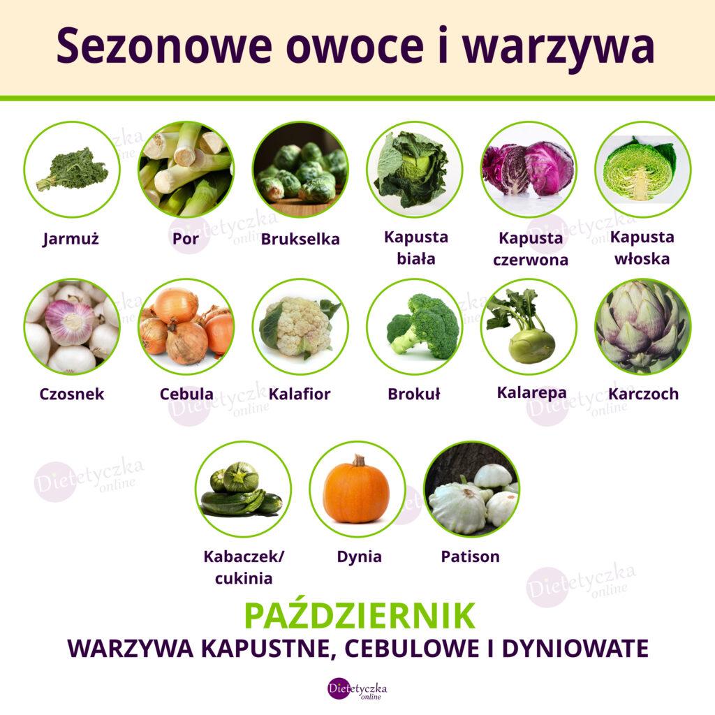 Październik - sezonowe warzywa i owoce