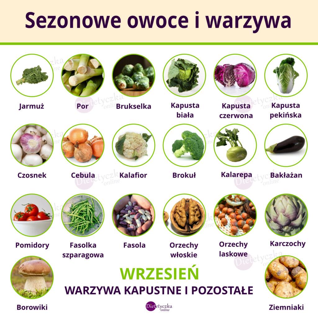 Sezonowe owoce i warzywa wrzesień